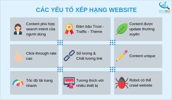 seo top google, học seo web, hướng dẫn seo, cách seo, seo top, huong dan lam web, hướng dẫn làm website