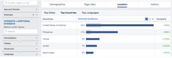 cách target đối tượng facebook hiệu quả