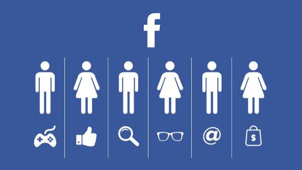 url chính sách quyền riêng tư facebook