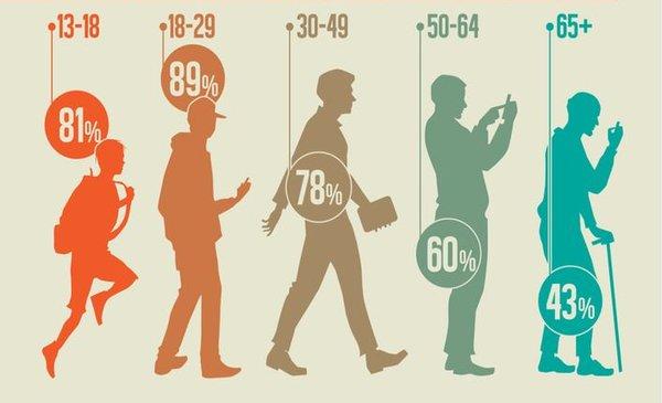 phân tích khách hàng tiềm năng là một trong các cách seo web hiệu quả nhất- chiến lược seo