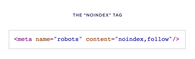 "Sử dụng thẻ ""noindex"" trong technical seo"