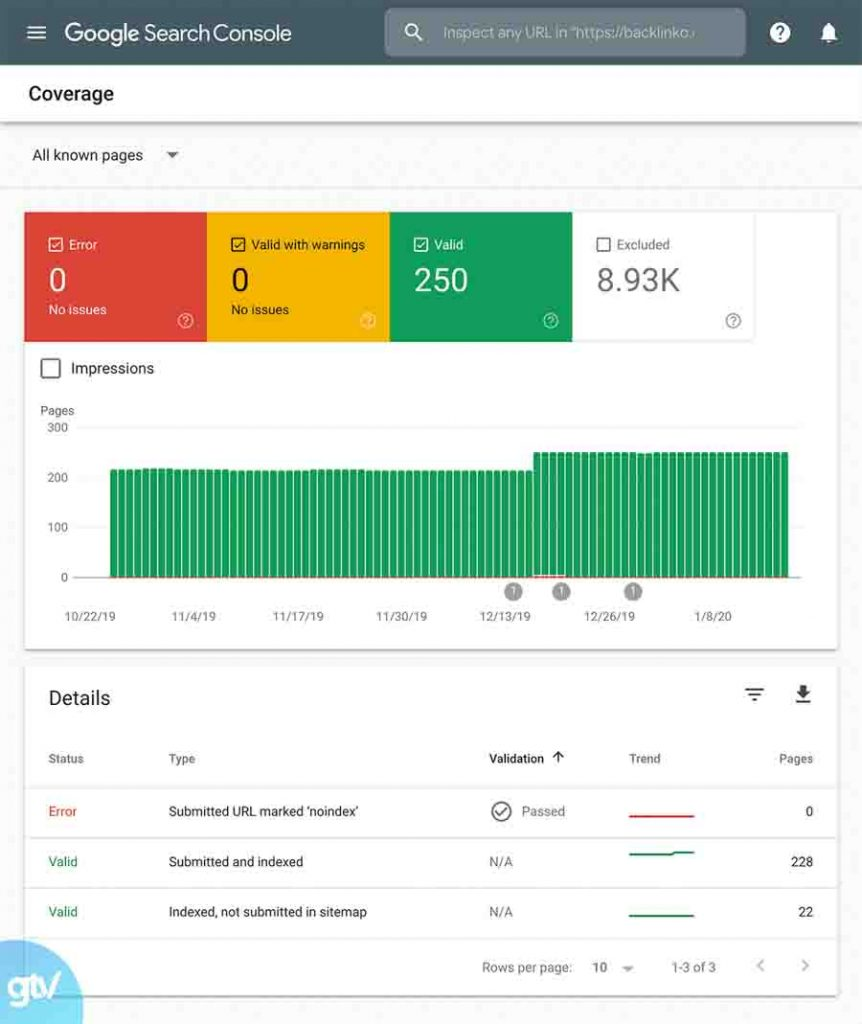 Coverage Report trong Google Search console