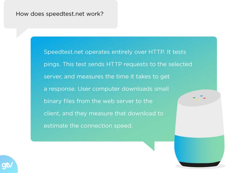 Voice Search trên Google Home