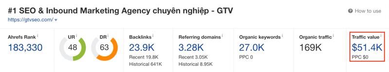 Lượng Traffic Value mà website GTV nhận được