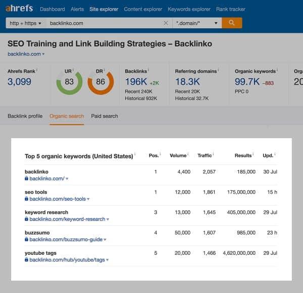SEO top google bằng các công cụ nghiên cứu từ khoá - hướng dẫn seo web