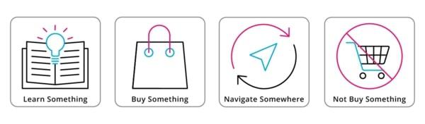 4 Mục đích tìm kiếm: learn something - buy something - navigate somewhere - not buy something.